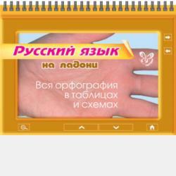 Таблицы и схемы по русскому языку - скачать бесплатно