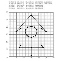 Рисунок по координатам