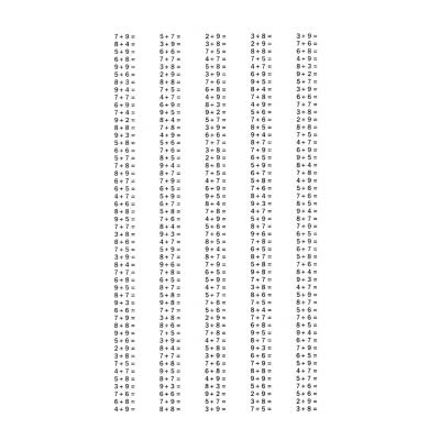 Пример по математике 1 класс на сложение и вычитание в пределах 20