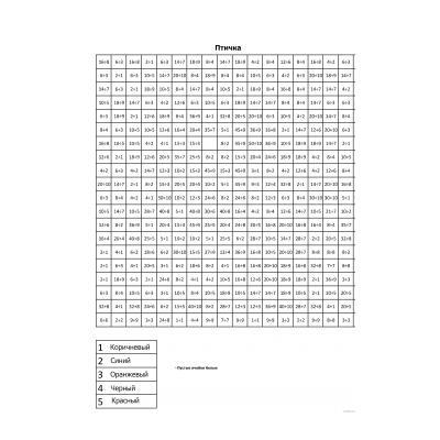 Раскраски на умножение и деление для 3 класса и 2 класса - распечатать, скачать бесплатно