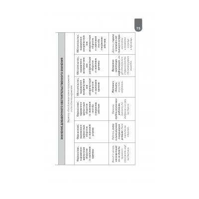 Таблица по русскому языку